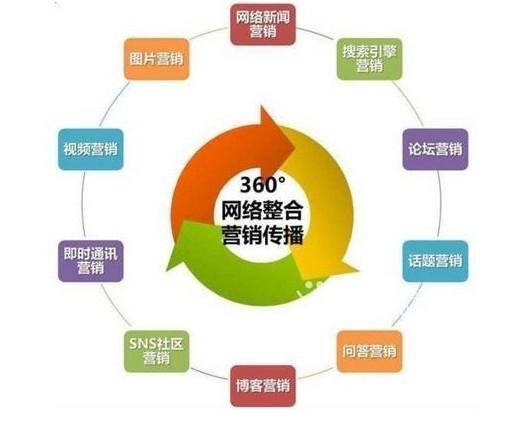 创意组织结构图素材