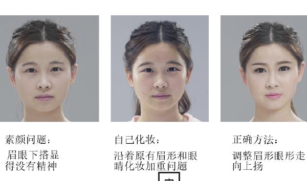 画眉神器套装是美妆科学家发明的画眉新方法