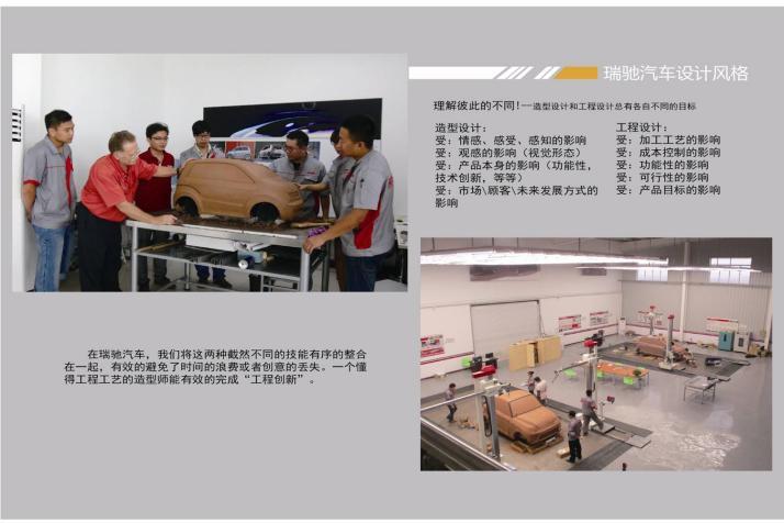 【潍坊瑞驰汽车系统有限公司】潍坊瑞驰汽车系统有限