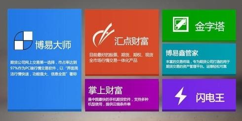 财经资讯_【上海澎博财经资讯有限公司怎么样?】-看准网