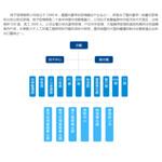 中国扬子集团滁州扬子空调器有限公司logo