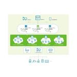 长沙大家物联网络科技有限公司logo