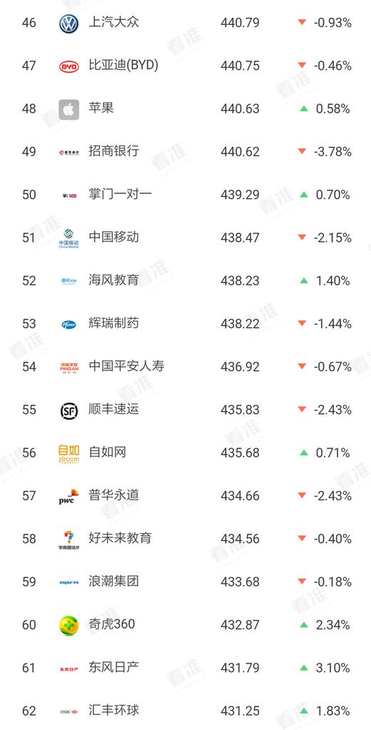 总榜TOP100-4@2x.png