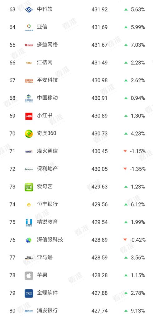 总榜TOP100-5@2x.png